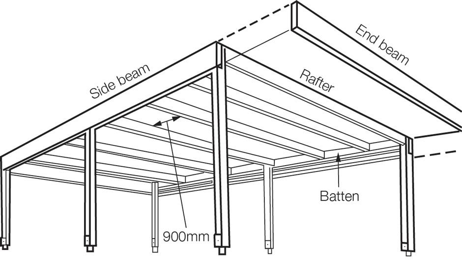 10 Free Carport Plans-Build a DIY Carport On A Budget