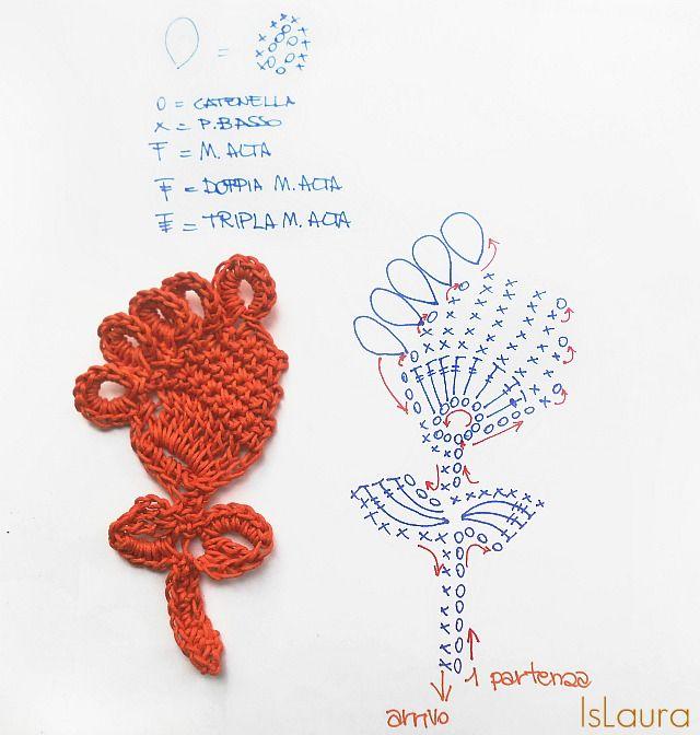 Crochet Flower - Chart ❥ 4U // hf | Crochet motif | Pinterest ...
