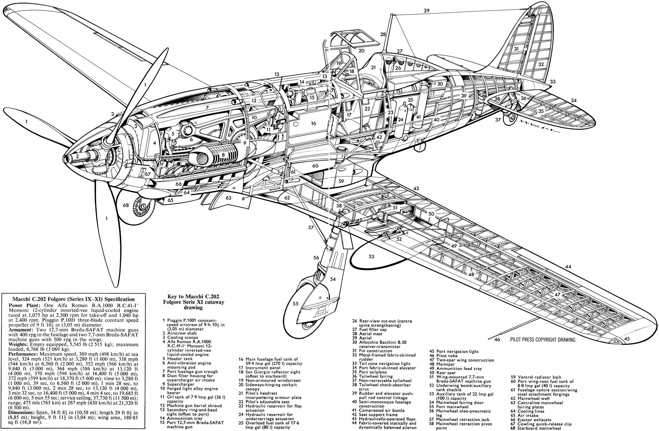 Macchi C202 Folgore Series Ix Xi Cutaways Aircraft Aviation Important Parts Of An Airplane And What They Do