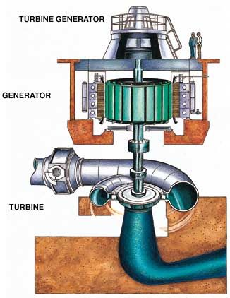 See information portal technologies hydro hydro plants and see information portal technologies hydro publicscrutiny Image collections