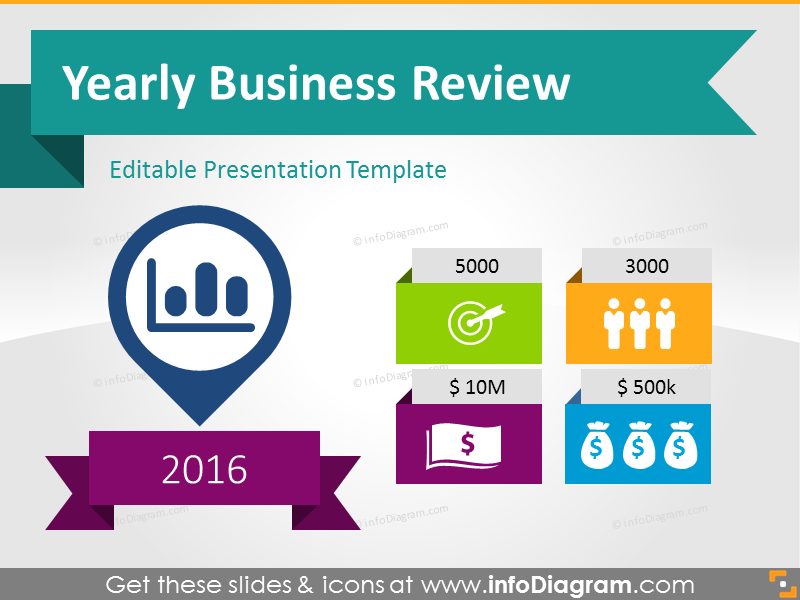 Yearly Business Review Presentation Template PPT icons and tables – Sales Presentation Template