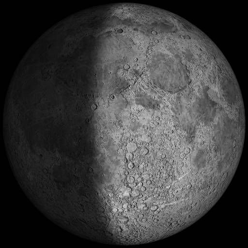 See The Current Moon Phase Extremely Helpful For Those Of Us In