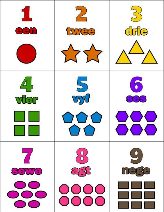afrikaans graad 1 numbers preschool color flashcards free printable numbers. Black Bedroom Furniture Sets. Home Design Ideas