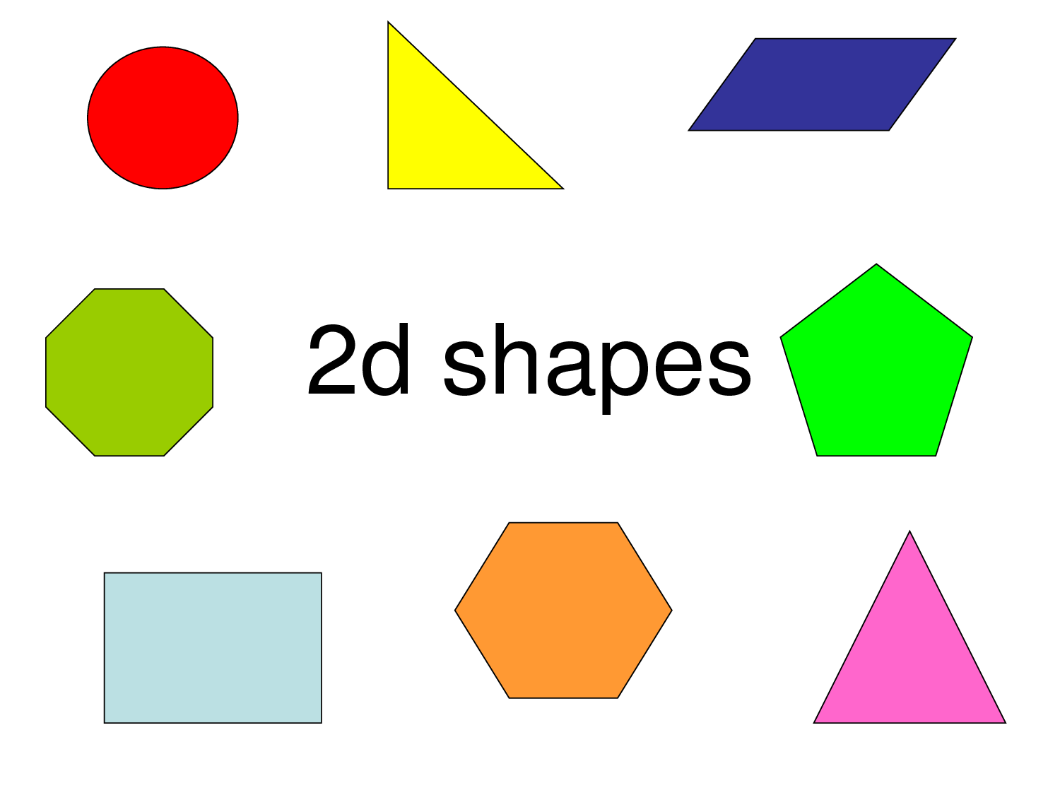 2d Geometric Shapes Chart 2d Shapes Games And Videos Shapes Pinterest 2d Shape