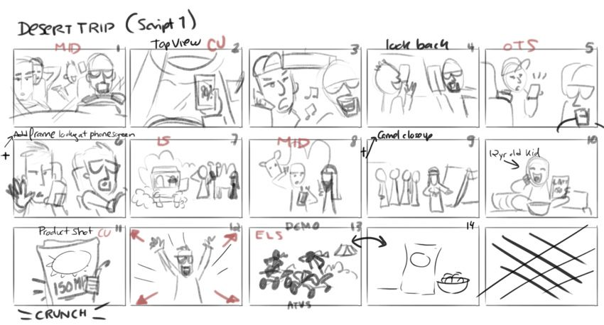 How to Storyboard A Basic Guide for Aspiring Artists in