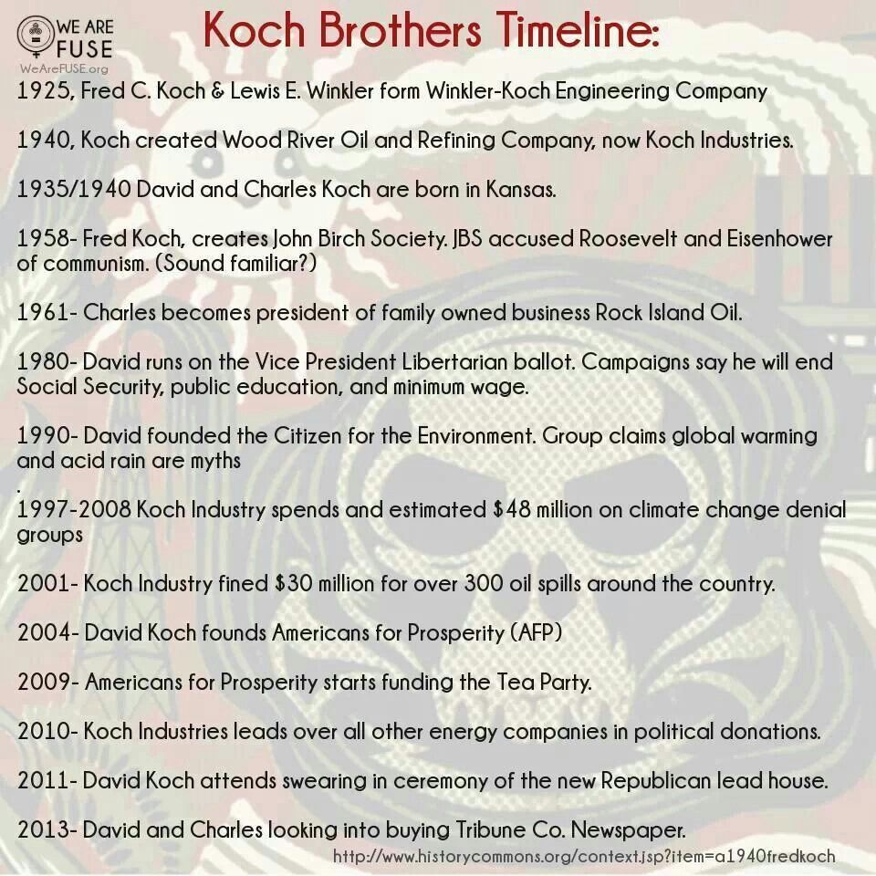 Koch Timeline Vote The GopKoch Party Out  On My Mind