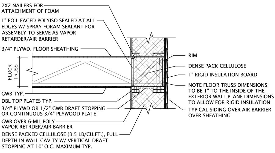 Double Stud Wall Floor Truss Connection