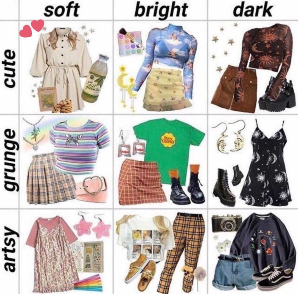 9 Twitter Retro Outfits Aesthetic Clothes Fashion Inspo Outfits