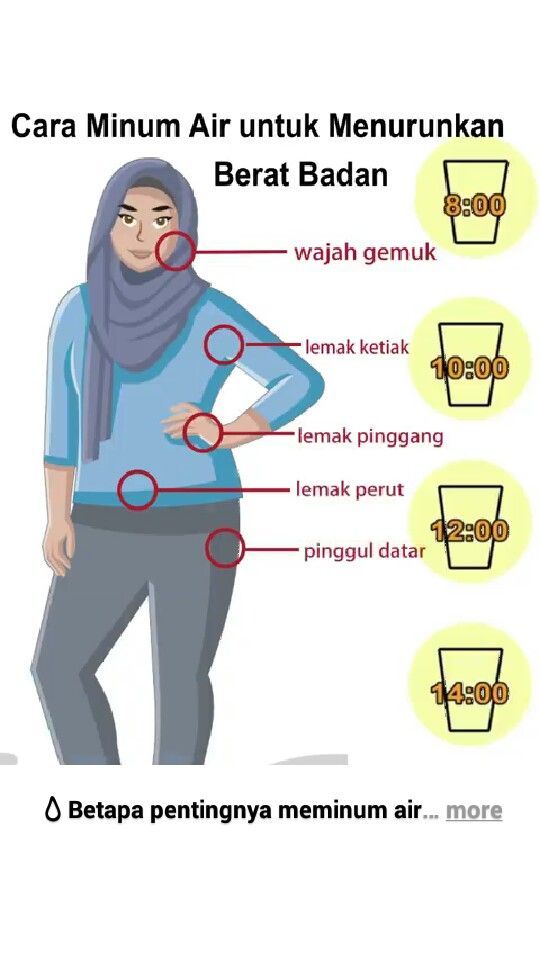 cara minum slimming fast