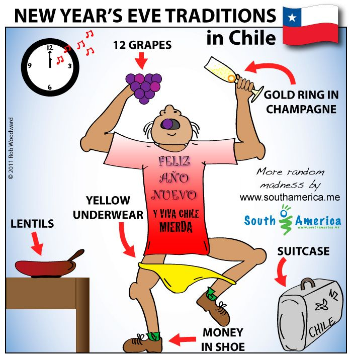 Pin On New Year Traditions