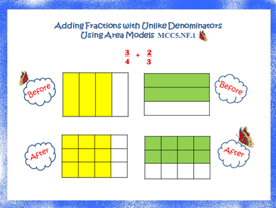 how to find area with fractions