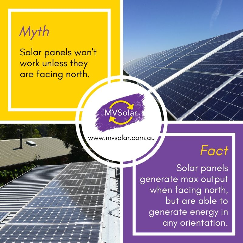 Myth Solar Panels Won T Work Unless They Are Facing North Fact Solar Panels Generate Max Output When Solar Energy Panels Best Solar Panels Solar Power House