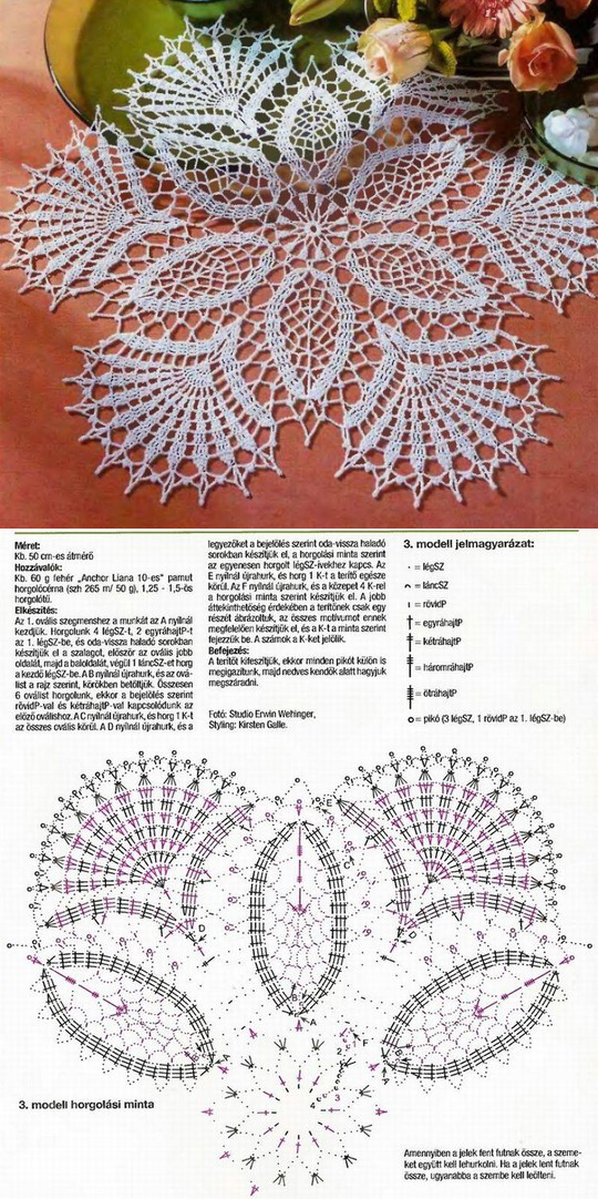 Lace Crochet Doily... ♥ Deniz ♥ | różne | Pinterest | Croché ...