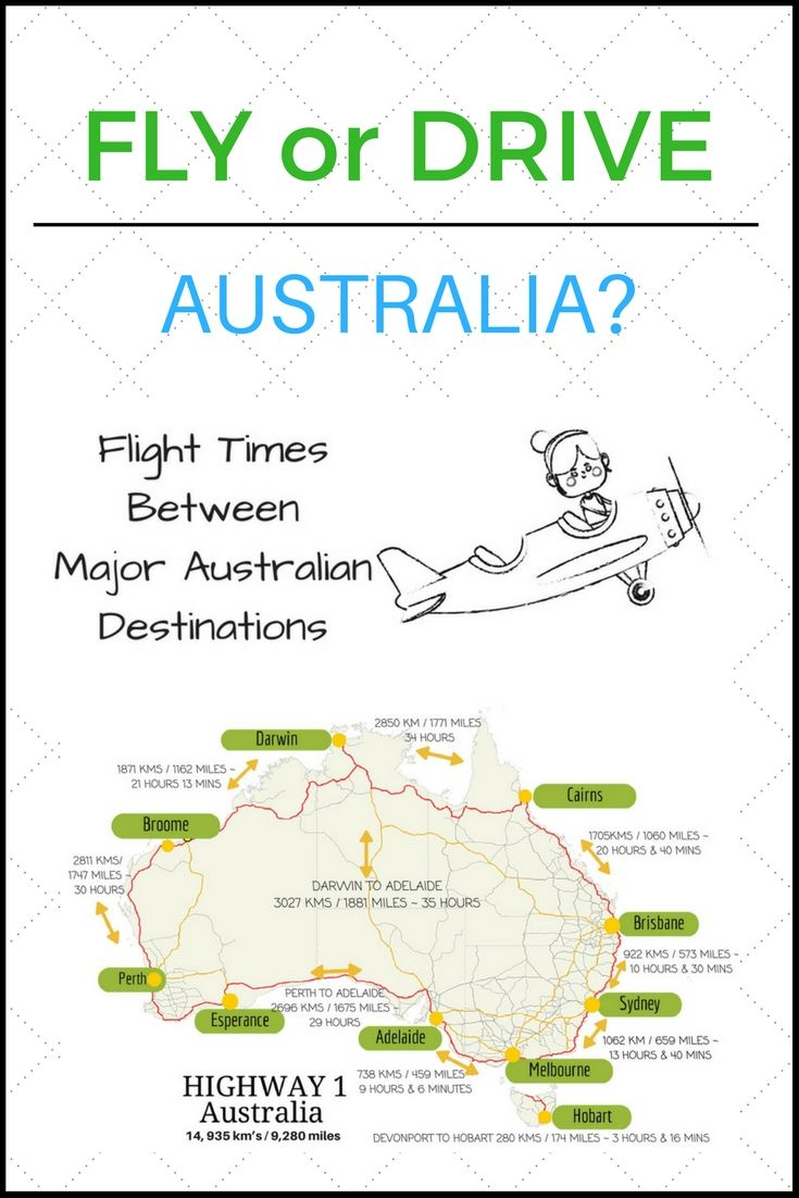 Flight times between cities in australia driving times comparison australia is a bg country and flying between destinations is sometimes the best way to see the placebut a road trip is always awesome too gumiabroncs Image collections