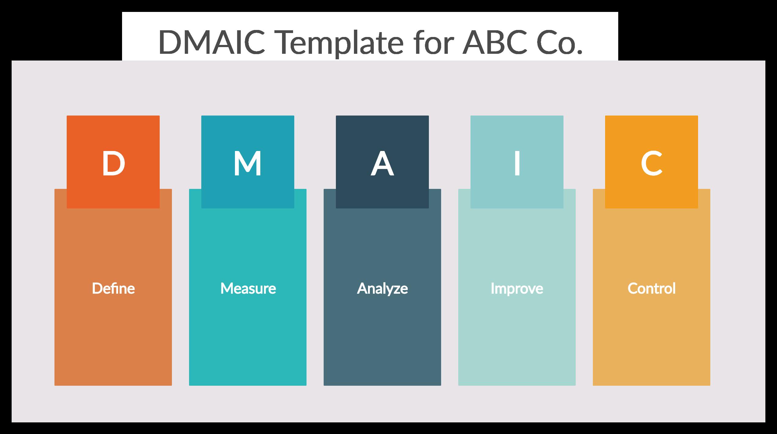 Dmaic Template Templates Diagram Process Flow Diagram