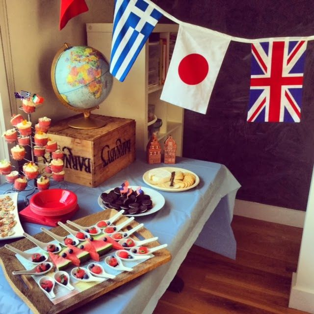 Around The World Birthday Party Birthday Parties In 2019