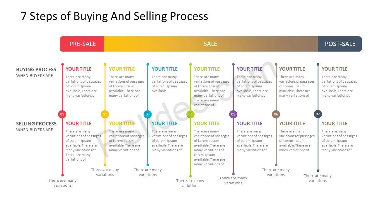 Sales Process PowerPoint Template Check more at https