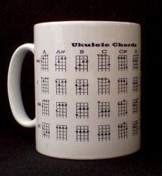 ukulele ukelele chord mug new ideal gift uk only things that make me squishy ukulele. Black Bedroom Furniture Sets. Home Design Ideas