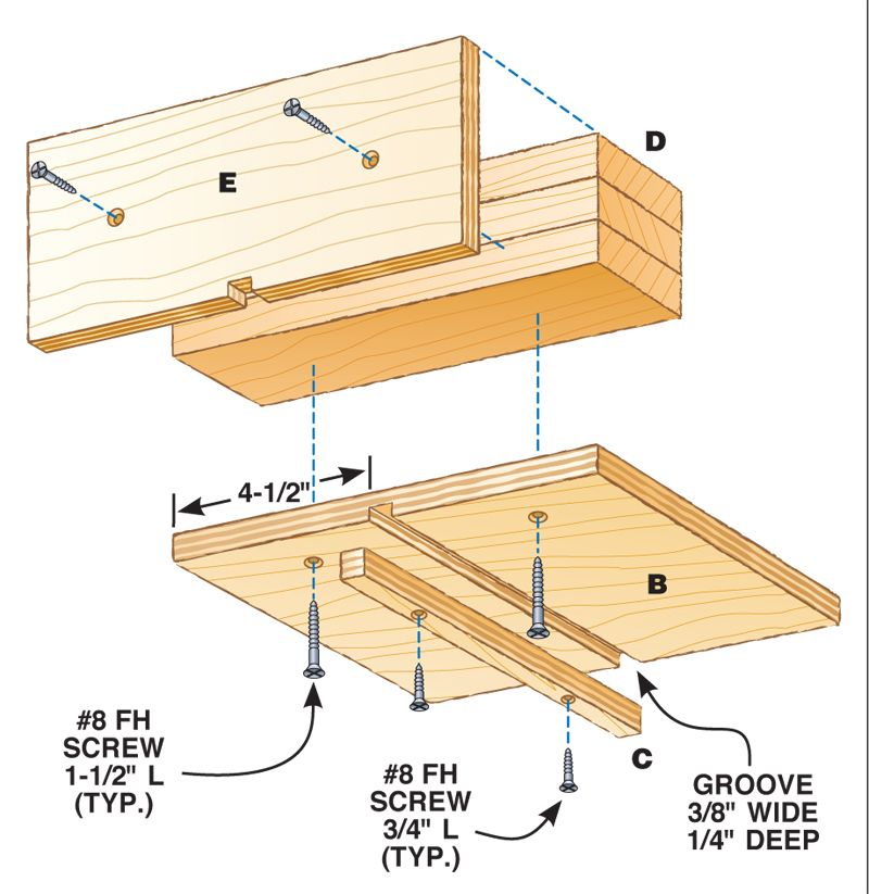 How to make box joints with a router table diy jig plans for How to make a router table