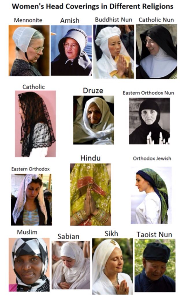 I love this image! For all the people who say Islam oppresses women, these pictures go to show that it's not oppression but modesty, and it's not unique to one religion