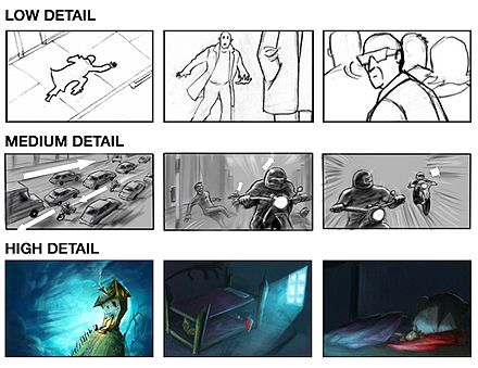 Tips about storyboarding.
