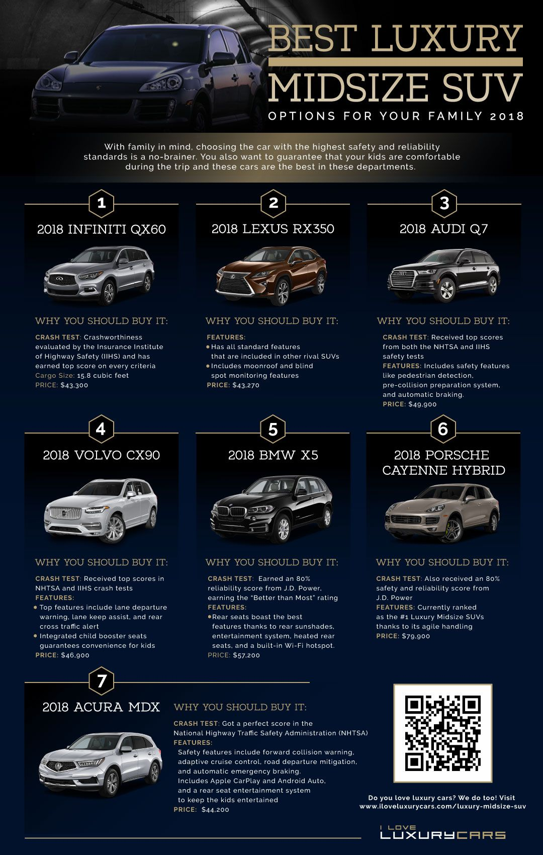 Best Luxury Midsize Suv Options For Your Family I Love Luxury Cars Luxury Suv Most Reliable Suv Best Midsize Suv