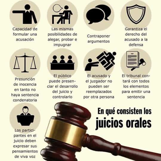 Juicios Orales Estudiantes De Derecho Leyes Derecho Facultad De Derecho