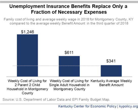 Pin By Financial 365 On Credit Insurance Insurance Benefits Marketing Jobs Income Support