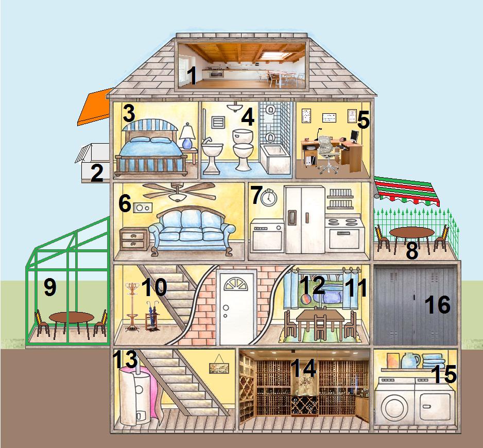Tipi di abitazioni szukaj w google edukacja pinterest for Tipi di materiali di raccordo casa