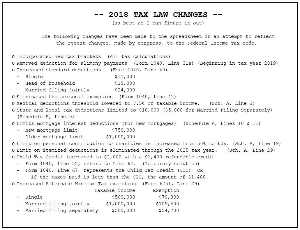 Federal Income Tax Planner