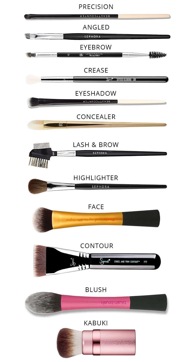 Whimsical Charm Every Essential Makeup Brush and their