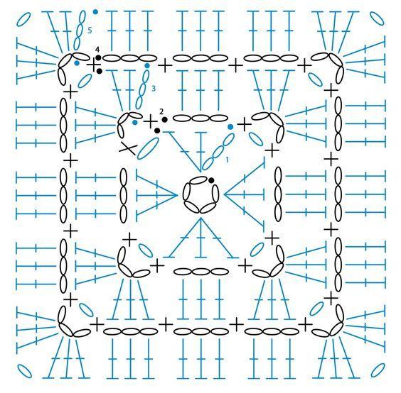Patterns and motifs | diagramas | Pinterest | Cuadrados, Ganchillo y ...