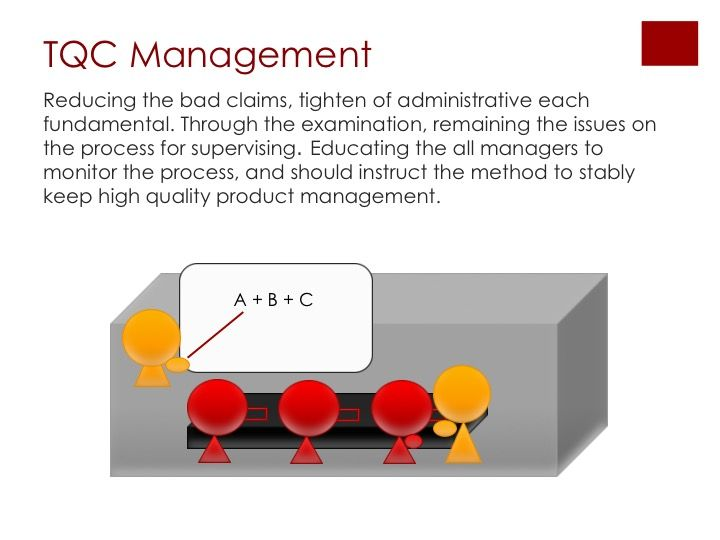 Reducing the bad claims, tighten of administrative each fundamental. Through the examination, remaining the issues on the process for supervising. Educating the all managers to monitor the process, and should instruct the method to stably keep high quality product management.  #socialmedia #business #branding #marketing