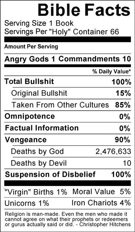 https://www.tumblr.com/tagged/atheism