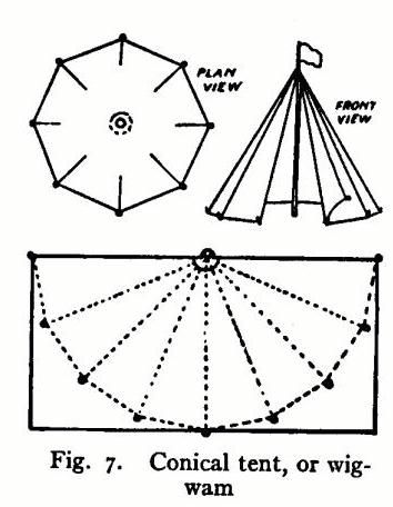 Tent making made easy (1911 u0026 1917 scout tents)  sc 1 st  Pinterest & Tent making made easy (1911 u0026 1917 scout tents) | diy camp gear ...