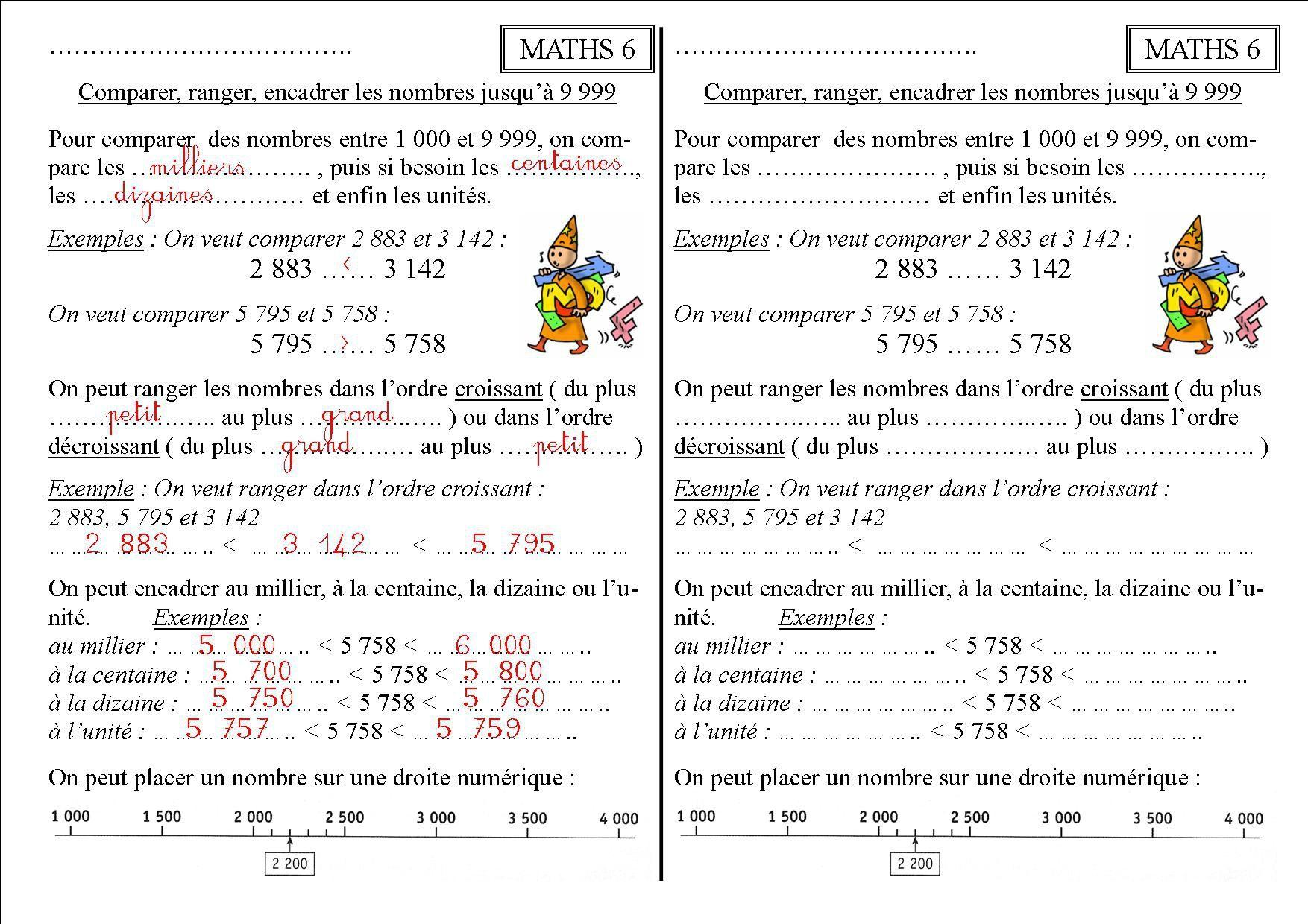 Maths 6 Ce2 Comparer Ranger Encadrer Les Nombres De 1