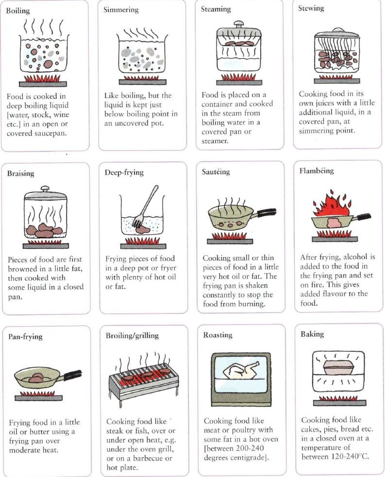 Different Ways To Cook Food In A Restaurant Or At Home Boiling