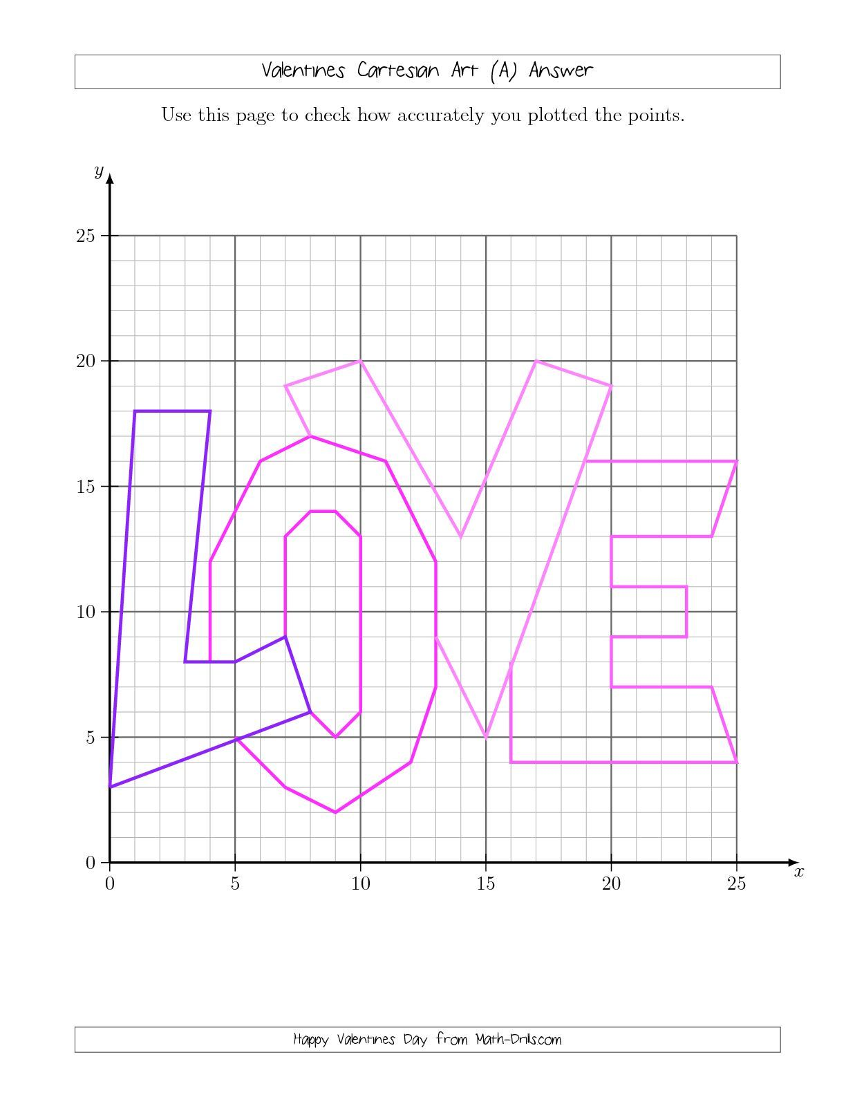 The Valentines Cartesian Art Love Math Worksheet From The Valentines