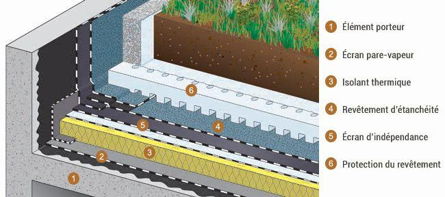 Road is narrow #construction #constructionworker Engineering refers