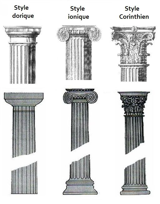 les 3 ordres architecturaux grecs histoire de. Black Bedroom Furniture Sets. Home Design Ideas