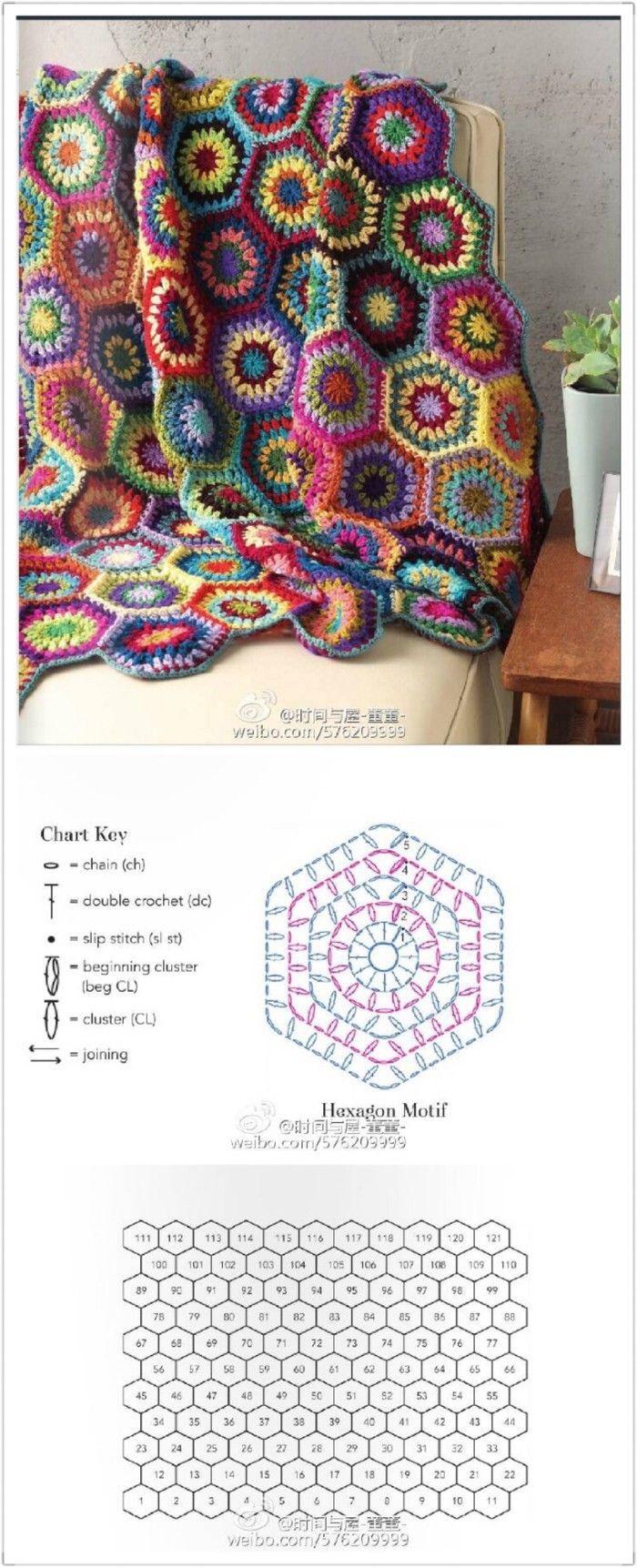 Pin de Maria Leon en Crochet | Pinterest | Trapillo, Ganchillo y Deberes