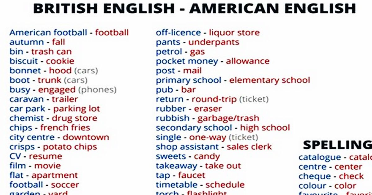 Phrasal Verbs with TAKE Welcome! Say hello to the world. Tell us ...
