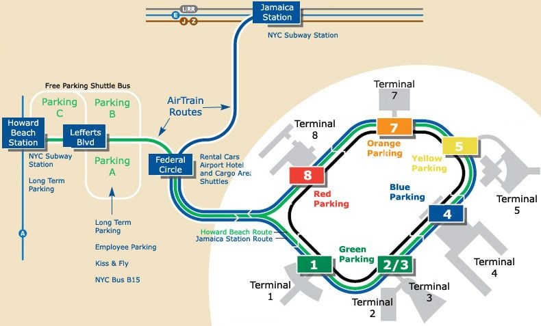 airtrain from jfk to manhattan the simple instructions