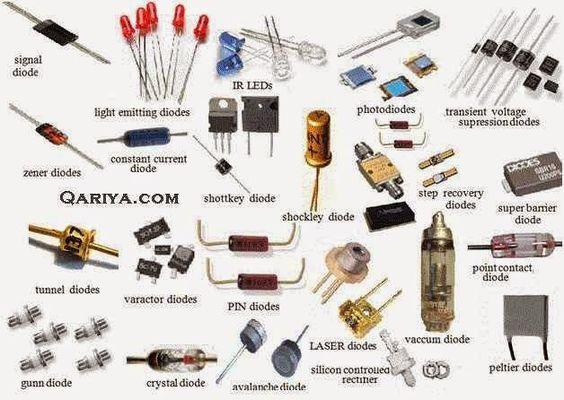 circuit schematic symbols ~ Electrical Engineering Pics   Electrik ...