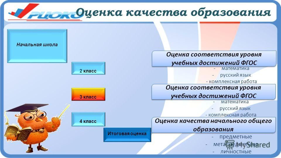 Контрольные работы по математике четверть класс планета знаний  Контрольные работы по математике 2 четверть 4 класс планета знаний