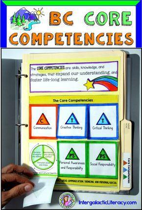 Bc Core Competencies  Activities  SelfAssessment K