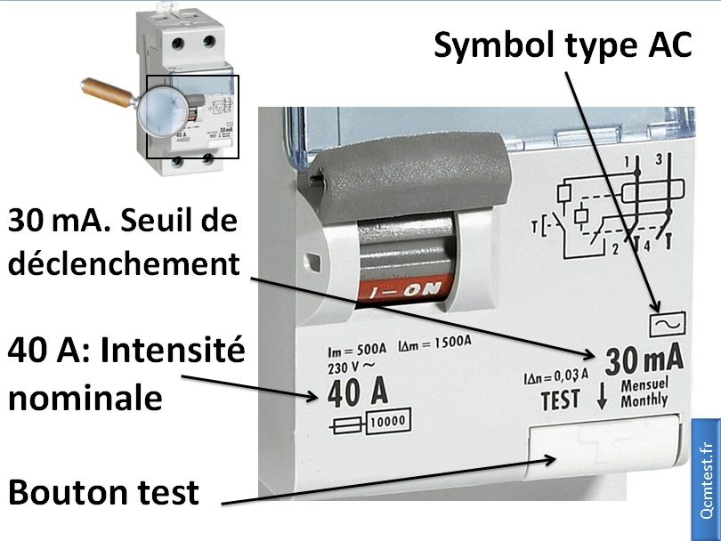 interrupteur differentiel type ac électricité maison Pinterest