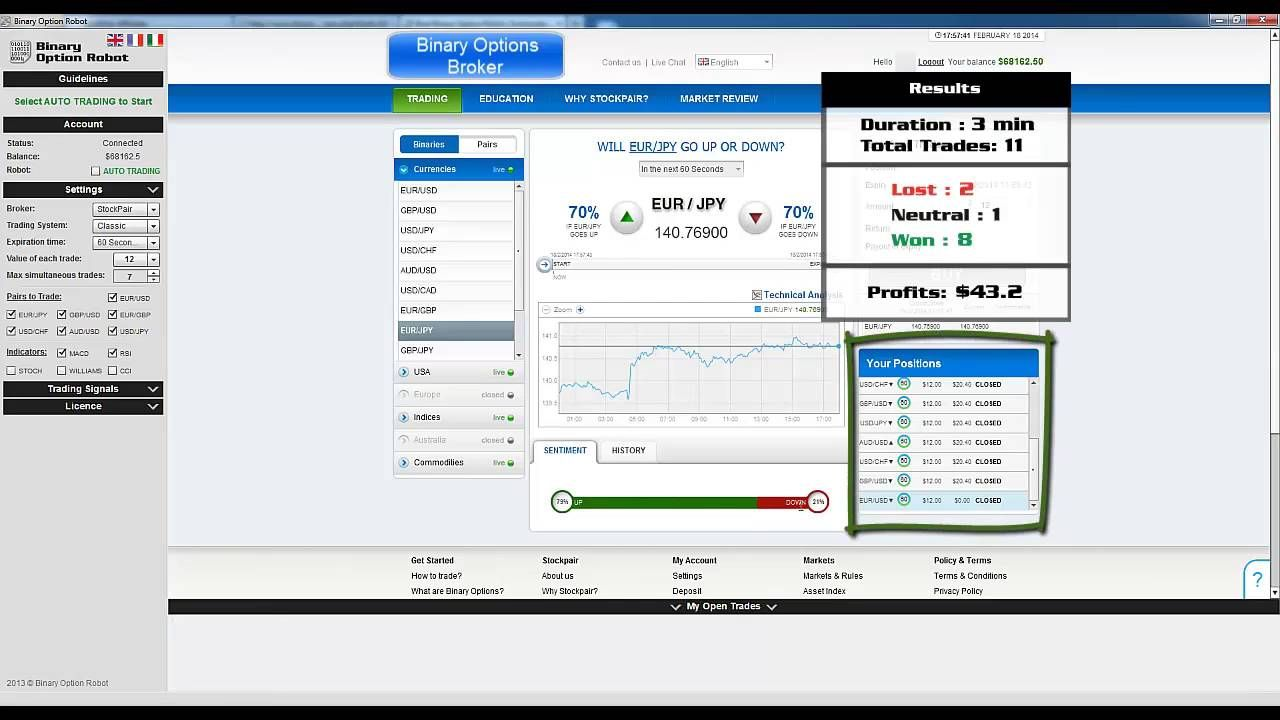 bester online handel auto trading software for binary options