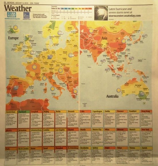 Usa Today Weather Page Google Search Todays Weather App