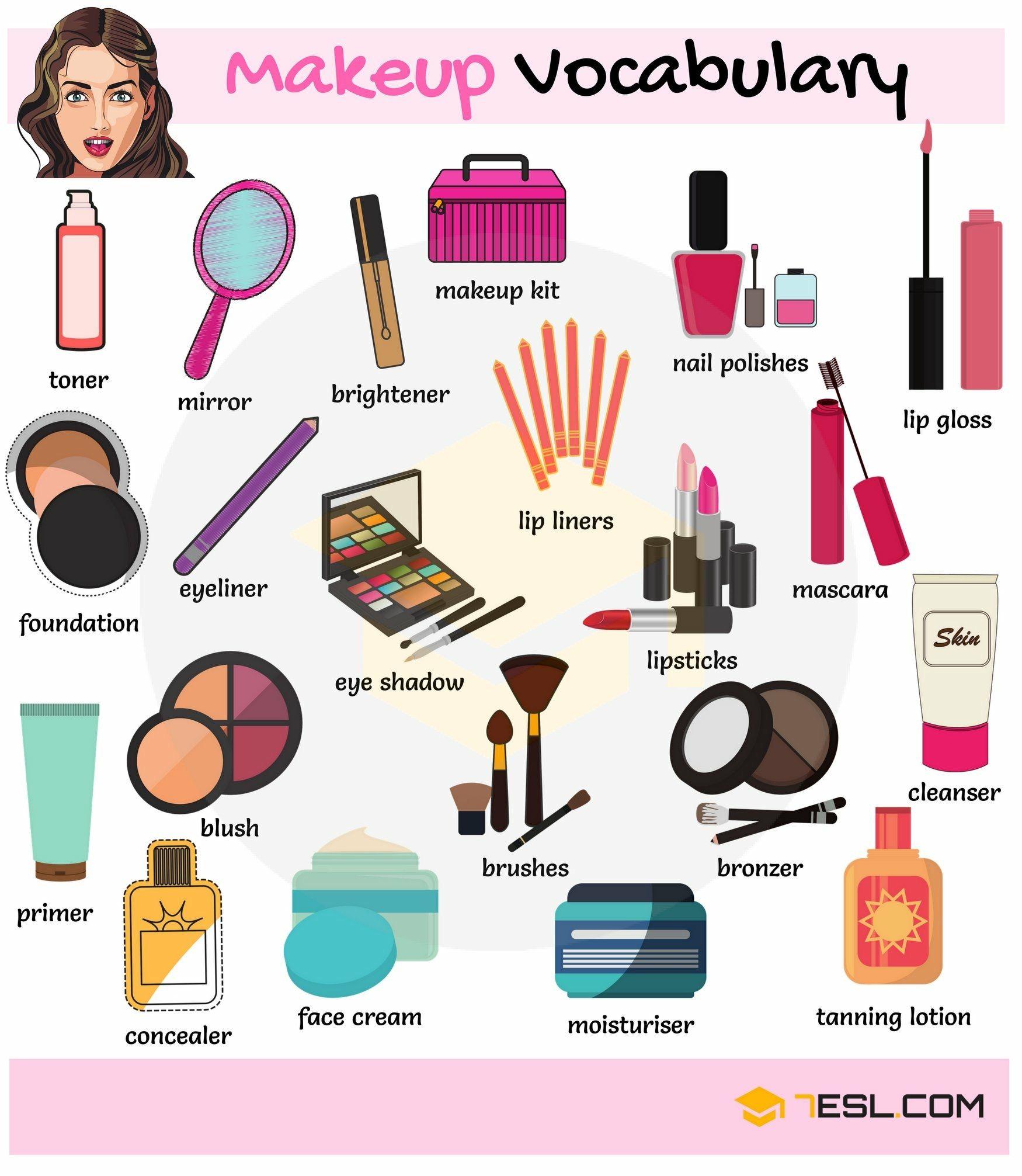 Makeup Vocab
